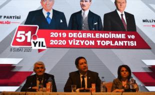 MHP'Lİ BULUT'TAN CUMHUR İTTİFAKI AÇIKLAMASI